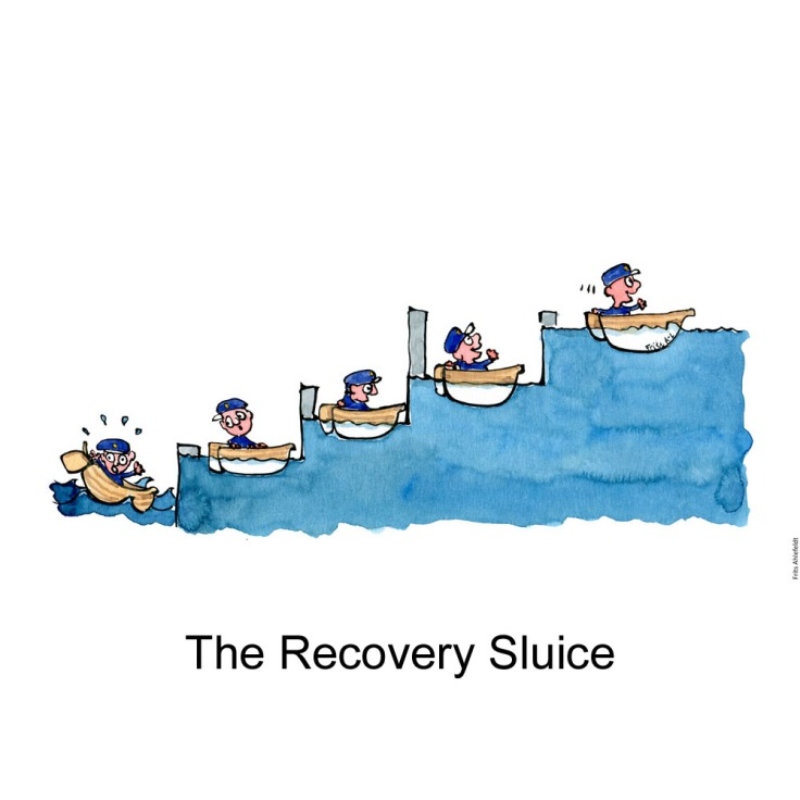 Drawing of a sluice of recovery as alternative to the recovery stairway. A place where the system helps recovery in active ways. Psychology illustration by Frits Ahlefeldt